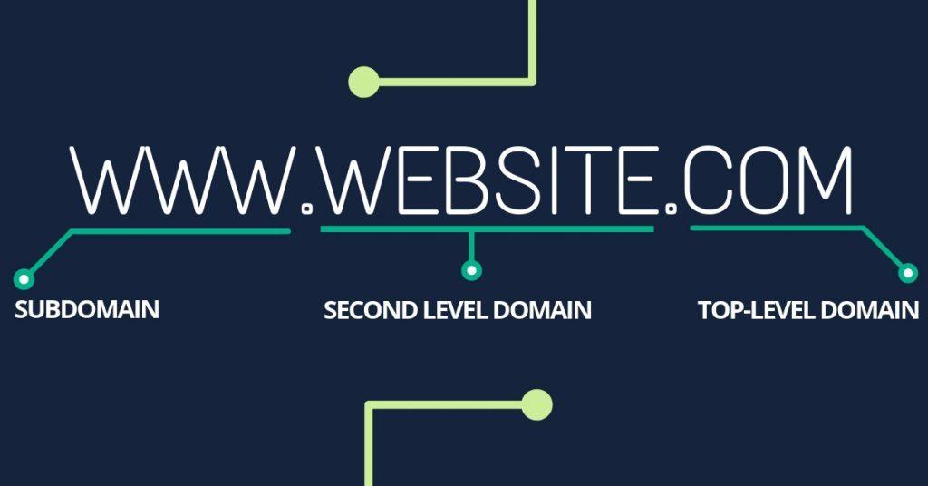 [Sub-domain là gì?] 1