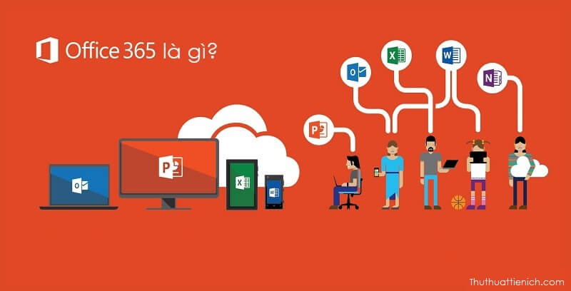 Office-365-la-gi-dizibrand
