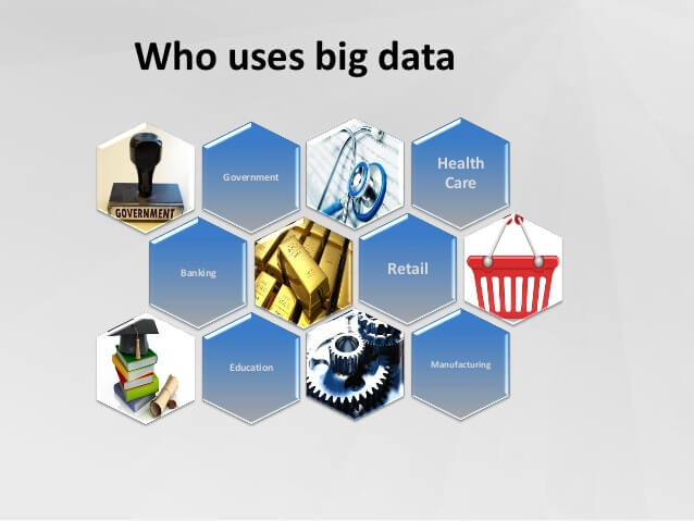 big-data-la-gi-2-dizibrand