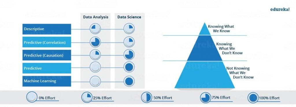 Data-Science-la-gi-2-dizibrand