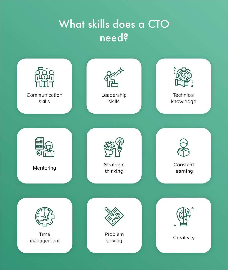 Làm thế nào để trở thành Giám đốc Công nghệ CTO