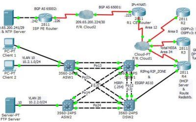 Cisco Packet Tracer là gì? Cisco Packet Tracer 8.0.1 có các tính năng gì mới?